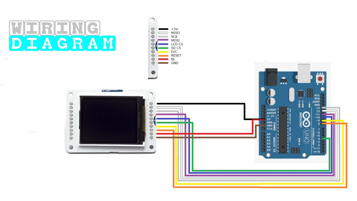 Displaying An Clock Time On A Lcd Tft Screen With Arduino Uno Wiring Diagram Of Electronic Youtube3