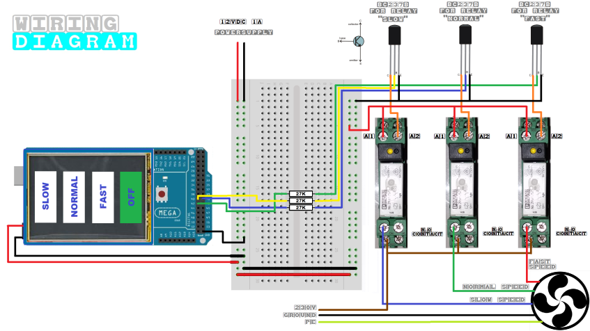controlling your high voltage fan an touchscreen and arduino wiring fan touchscreen png